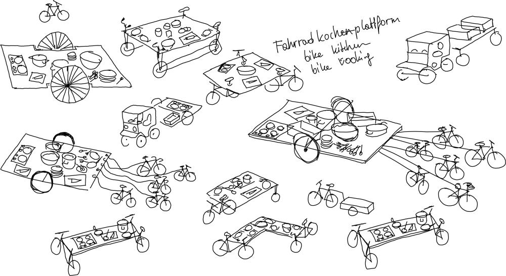fahrradtisch-skizze